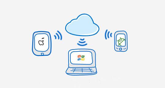 手机电脑同步软件