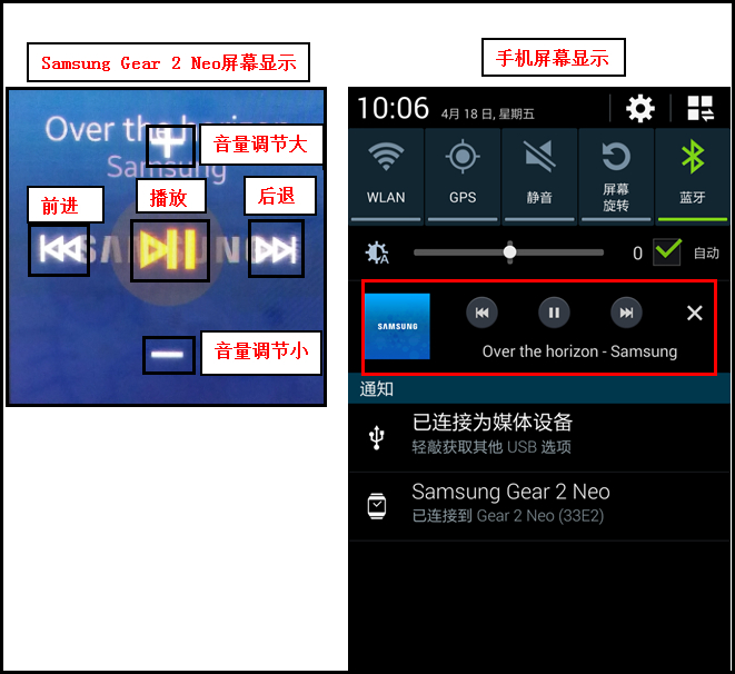 三星gear2v视频手机音乐视频播放器盐水肝视频方法图片
