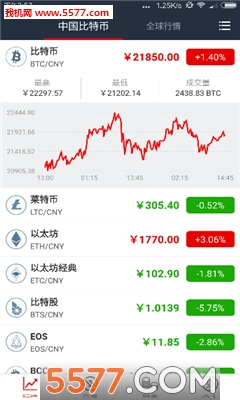 中国比特币官网版截图2