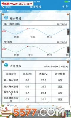 青岛海洋预报安卓版截图0