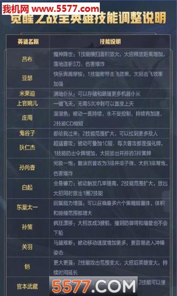 王者荣耀觉醒之战最新版(超级英雄)截图0