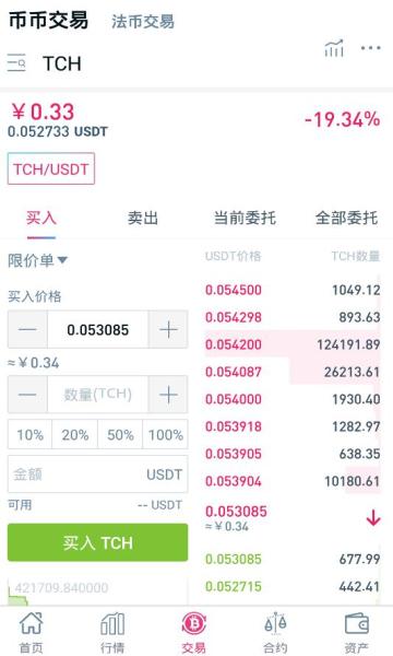 CoinTiger交易平台(币虎)